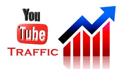 Traffic Untuk Website Dari YouTube