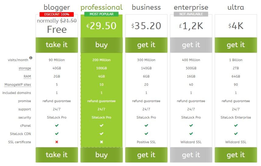 pricing table builder-wordpress-plugin-untuk-membuat-table-harga