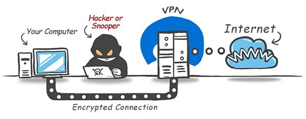 pengertian-bagaimana-cara-kerja-VPN