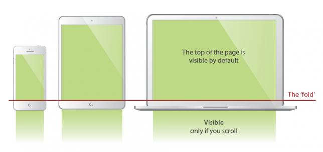 pengertian page fold