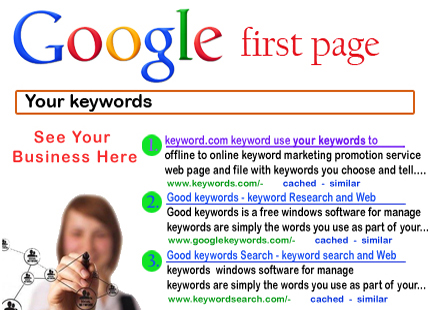 Cara Cepat Masuk Halaman 1 Google (Top Ranking)