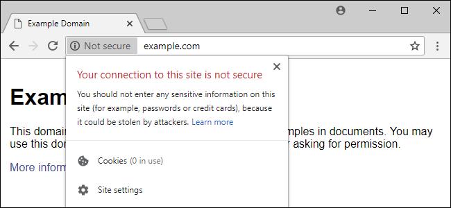 SEO dengan SSL