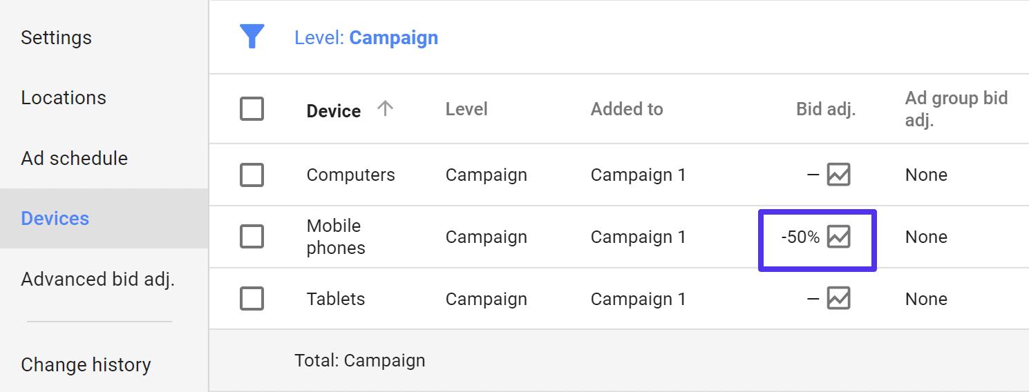 setting target perangkat Google Ads Adwords