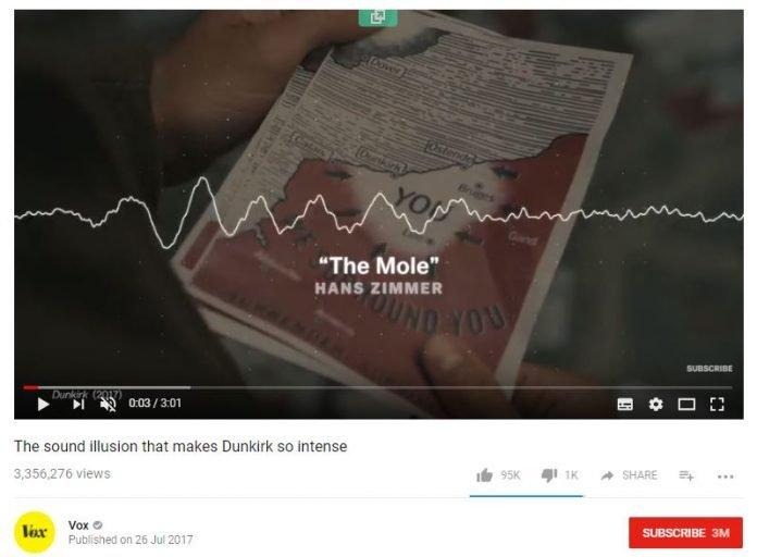 jenis video laris youtube