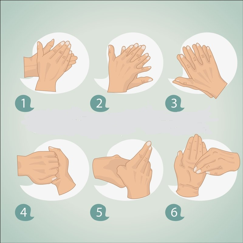 cuci tangan 6 langkah